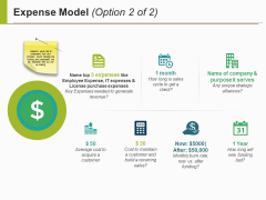 Expense Model Template Ppt PowerPoint Presentation File Formats