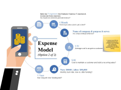Expense Model Template Ppt PowerPoint Presentation Layouts Graphics Example