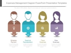 Expenses Management Diagram Powerpoint Presentation Templates