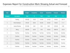 Expenses Report For Construction Work Showing Actual And Forecast Ppt PowerPoint Presentation Model Visuals PDF