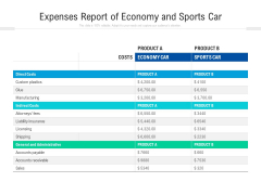 Expenses Report Of Economy And Sports Car Ppt PowerPoint Presentation Pictures Graphic Images PDF