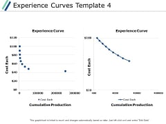Experience Curves Template Strategy Ppt PowerPoint Presentation Background Designs