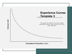 Experience Curves Template Strategy Ppt Powerpoint Presentation File Graphics Example