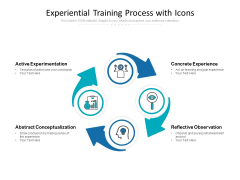 Experiential Training Process With Icons Ppt PowerPoint Presentation Gallery Introduction