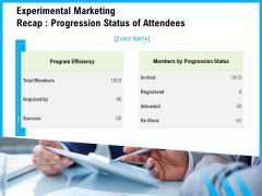 Experimental Marketing Recap Progression Status Of Attendees Ppt Ideas Templates PDF