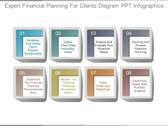 Expert Financial Planning For Clients Diagram Ppt Infographics