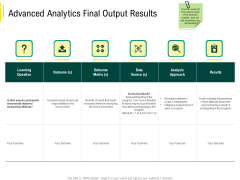 Expert Systems Advanced Analytics Final Output Results Analysis Ideas PDF