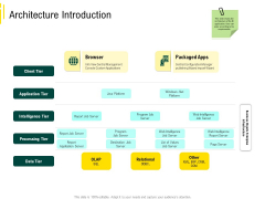 Expert Systems Architecture Introduction Mockup PDF