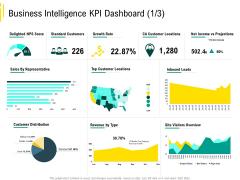 Expert Systems Business Intelligence KPI Dashboard Standard Diagrams PDF
