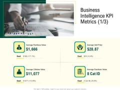 Expert Systems Business Intelligence KPI Metrics Average Rules PDF