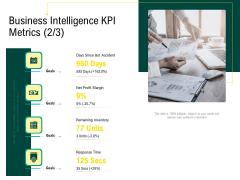 Expert Systems Business Intelligence KPI Metrics Goals Mockup PDF