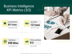 Expert Systems Business Intelligence KPI Metrics Usa Clients Pictures PDF