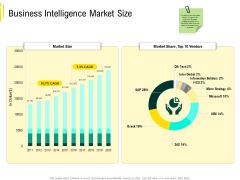 Expert Systems Business Intelligence Market Size Sample PDF