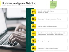 Expert Systems Business Intelligence Statistics Rules PDF