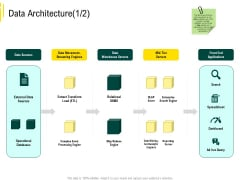 Expert Systems Data Architecture Spreadsheet Topics PDF