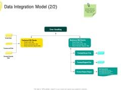 Expert Systems Data Integration Model Logical Information PDF