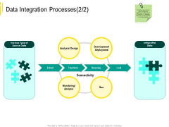 Expert Systems Data Integration Processe Analysis Themes PDF