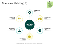 Expert Systems Dimensional Modelling Background PDF