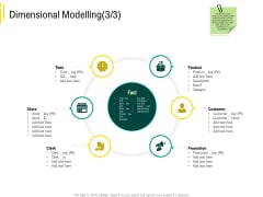 Expert Systems Dimensional Modelling Store Elements PDF