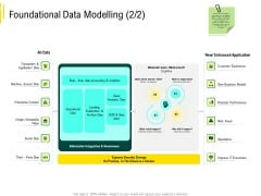 Expert Systems Foundational Data Modelling Analytics Diagrams PDF