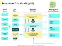 Expert Systems Foundational Data Modelling Medical Claims Information PDF