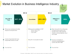 Expert Systems Market Evolution In Business Intelligence Industry Portrait PDF