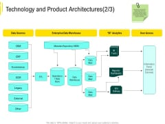Expert Systems Technology And Product Architectures Analytics Brochure PDF