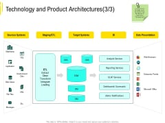 Expert Systems Technology And Product Architecturestarget Structure PDF