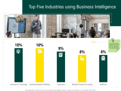 Expert Systems Top Five Industries Using Business Intelligence Designs PDF