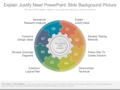Explain Justify Need Powerpoint Slide Background Picture