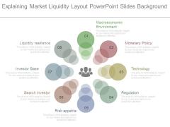 Explaining Market Liquidity Layout Powerpoint Slides Background