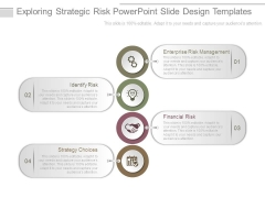 Exploring Strategic Risk Powerpoint Slide Design Templates
