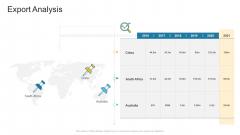 Export Analysis Company Profile Ppt Summary Portrait PDF
