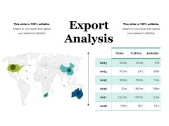 Export Analysis Ppt PowerPoint Presentation Infographics Portfolio