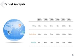 Export Analysis Ppt PowerPoint Presentation Layouts Slide Download