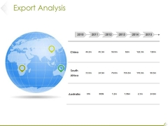 Export Analysis Ppt PowerPoint Presentation Outline Inspiration