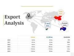 Export Analysis Ppt PowerPoint Presentation Outline Structure