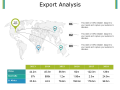 Export Analysis Ppt PowerPoint Presentation Slides Outfit