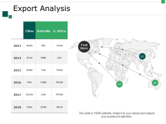 Export Analysis Ppt PowerPoint Presentation Slides Styles