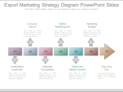 Export Marketing Strategy Diagram Powerpoint Slides