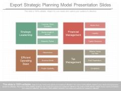 Export Strategic Planning Model Presentation Slides