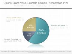 Extend Brand Value Example Sample Presentation Ppt