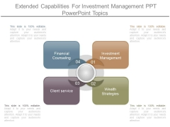 Extended Capabilities For Investment Management Ppt Powerpoint Topics