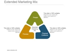 Extended Marketing Mix Powerpoint Slide Show