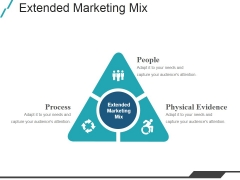 Extended Marketing Mix Ppt PowerPoint Presentation Professional