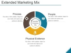 Extended Marketing Mix Ppt PowerPoint Presentation Themes