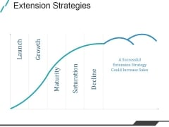 Extension Strategies Ppt PowerPoint Presentation Tips