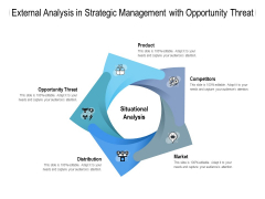 External Analysis In Strategic Management With Opportunity Threat Ppt PowerPoint Presentation Outline Styles