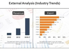 External Analysis Industry Trends Ppt PowerPoint Presentation Infographic Template Visuals