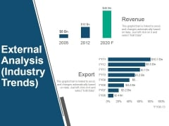 External Analysis Industry Trends Ppt PowerPoint Presentation Inspiration Portfolio